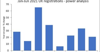 Positive growth in UK tractor sales